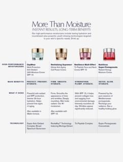 DayWear Multi-Protection Anti-Oxidant 24H Moisture Creme Normal/Comb Skin SPF15 30ml