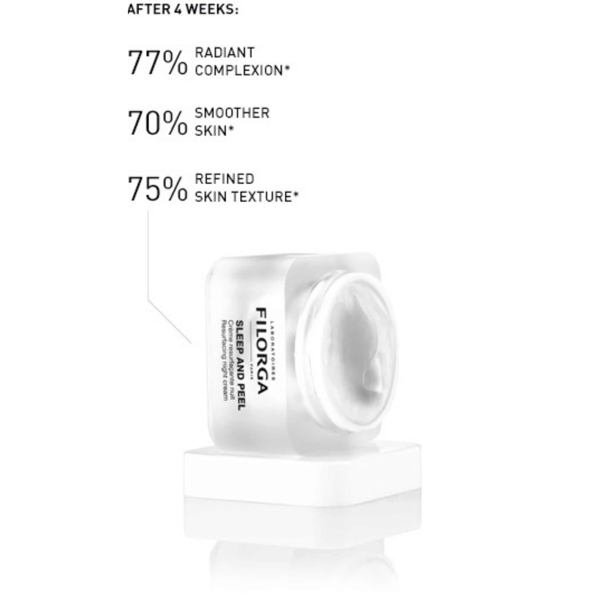 Sleep and Peel - Resurfacing Night Cream 50ml