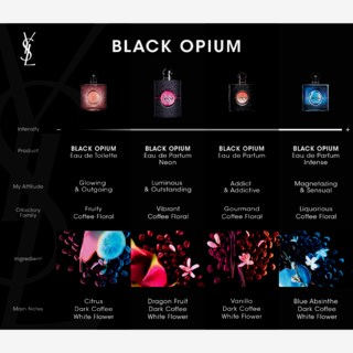 Black Opium Intense EdP 30 ml