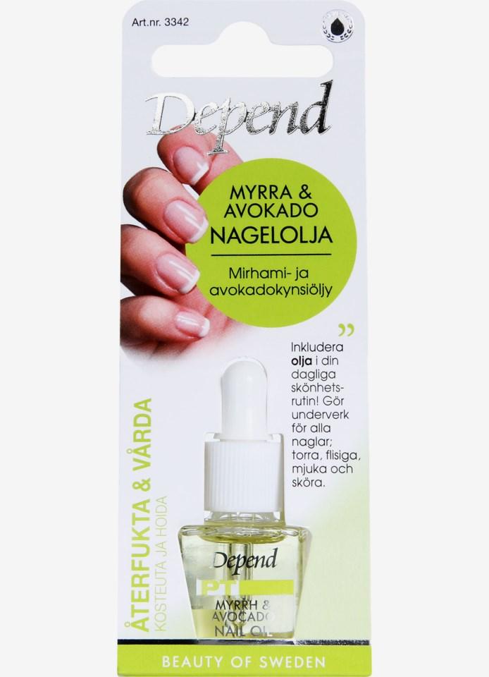 Nail Care Myrra & Avocado Oil